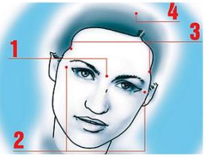 Kako za pet minuta osloboditi se glavobolje ili barem je olakšati.