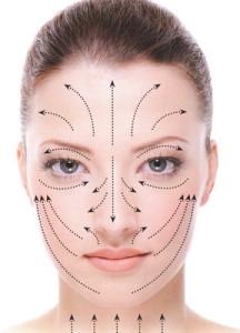 Masaža kašikama - realno podmlađivanje lica.