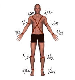 Kako lečiti hipertenziju (visoki pritisak) jodom