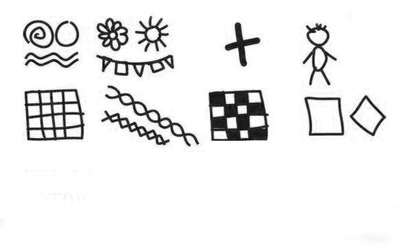 Značenje crteža koje škrabamo