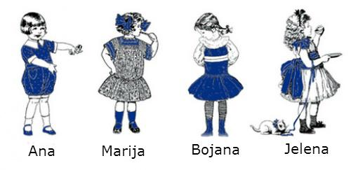 Vežba br.3 Nivo težine ** Zapamtite odevene predmete i imena ove četiri devojčice u roku 1,5 minute. Nakon toga, zatvorite sliku i odgovorite na dolenavedena pitanja. Ponovo pogledajte sliku i ispravite svoje greške. Odgovorite na pitanja:
