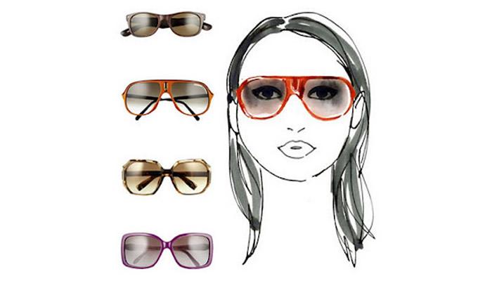 Izaberite naočare prema obliku vašeg lica.
