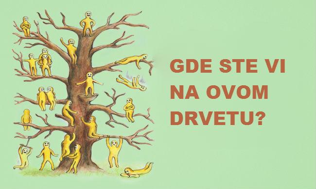 Gde ste vi na ovom drvetu? Jednostavan psihološki test.