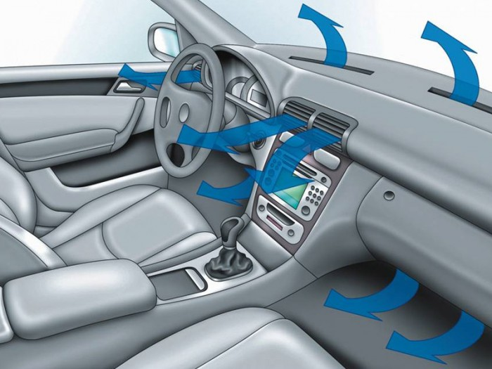 Klima u automobilu