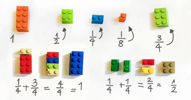 Kako detetu objasniti matematiku uz pomoć LEGO kocki. Odlična ideja!