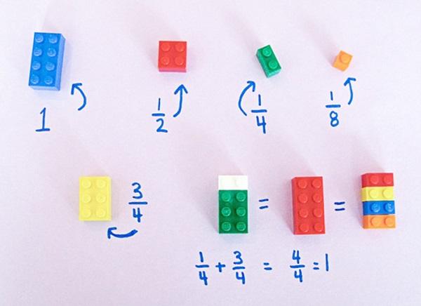 Matematika i LEGO