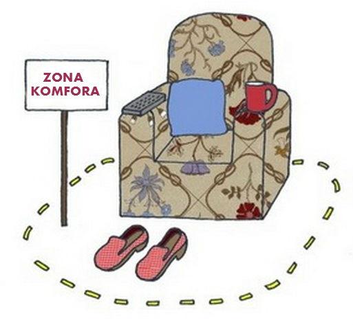 zona komfora