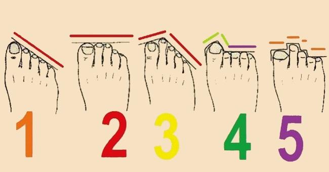Oblik prstiju na nogama i karakter čoveka
