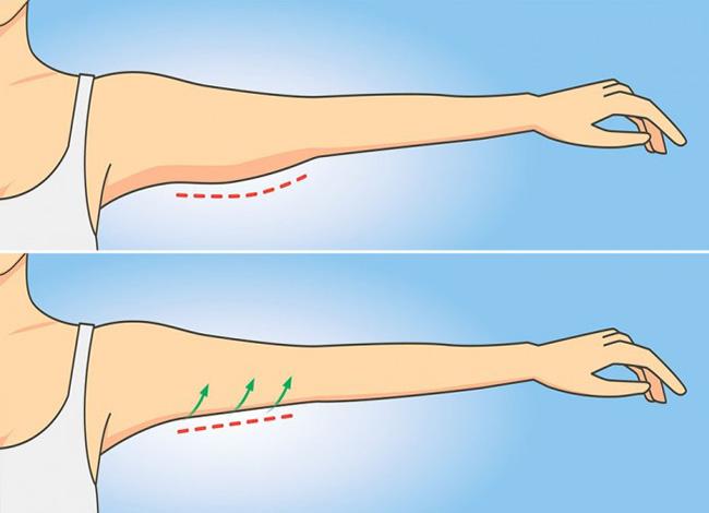 Kako ukloniti salo sa ruku.