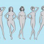 Tip vaše figure zavisi od meseca rođenja. Tajna vitkosti  je jednostavna.