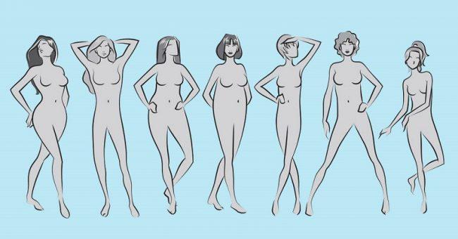 Tip vaše figure zavisi od meseca rođenja