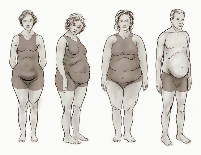 7 predznaka hormonskog disbalansa