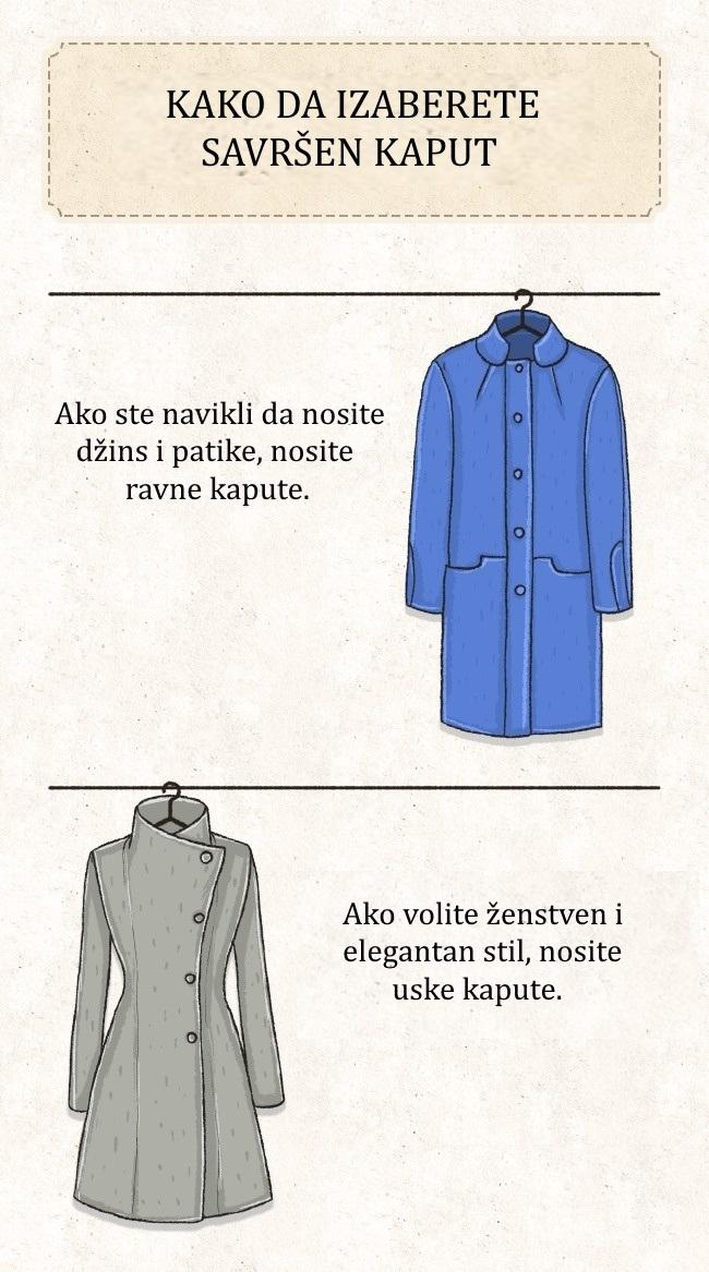 Izaberete pravi kaput za svoju figuru
