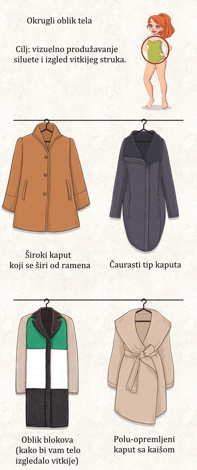 Kako izabrati kaput