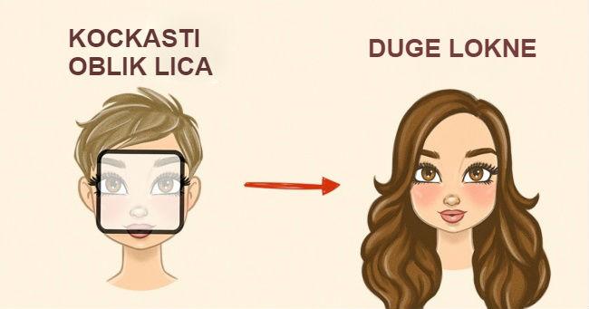 Kako izabrati savršenu frizuru koja pristaje vašem obliku lica.