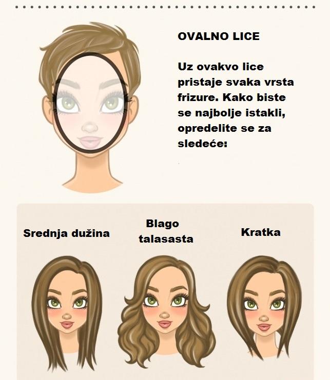 koja frizura najbolje pristaje vašem obliku lica