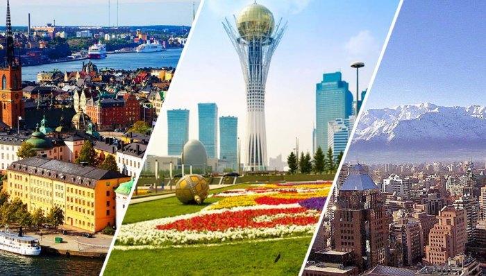 Koliko dobro poznajete glavne gradove sveta?