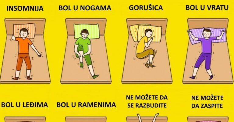 Pravilni položaji za spavanje koji će rešiti mnoge zdravstvene probleme.