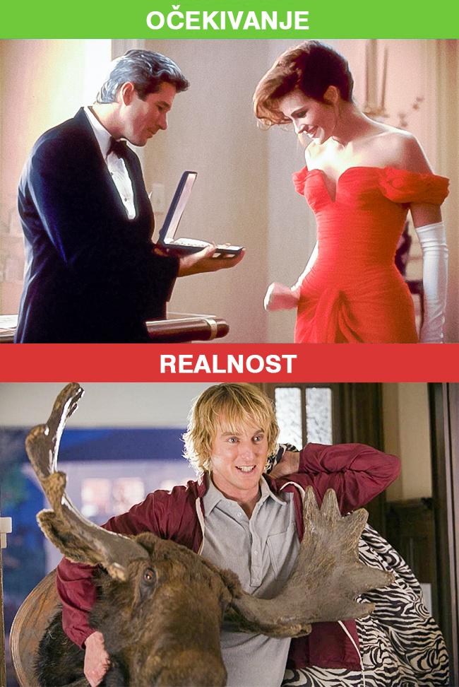 Porodični život: očekivanje i realnost.