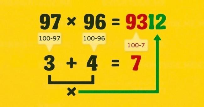 9 matematičkih trikova kojima nas nisu naučili u školi.