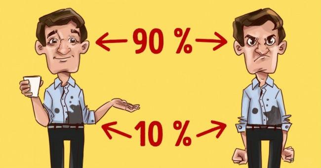 Jednostavan princip 90/10, koji utiče na naše živote.
