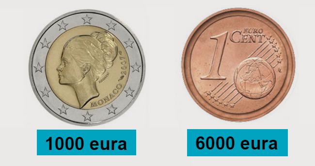 Ako imate ove kovanice možete se obogatiti!