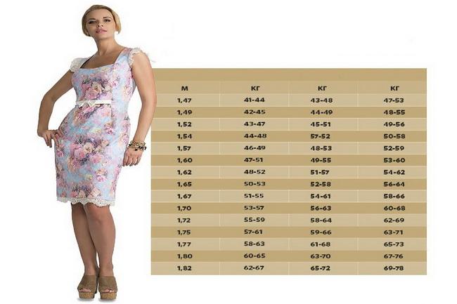 Evo koliko bi trebalo da imate kilograma u zavisnosti od vaše visine