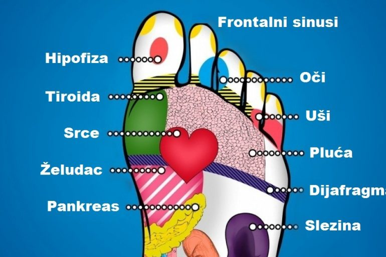 Kako eliminisati bol uz pomoć masaže stopala.