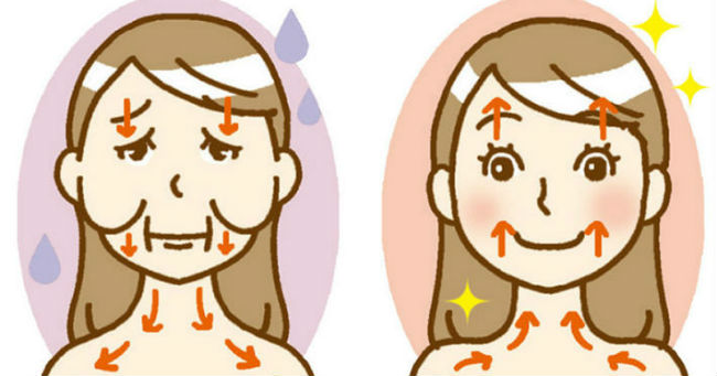 Japanska tehnika za podmlađivanje područja oko očiju. Zahteva samo jedan minut