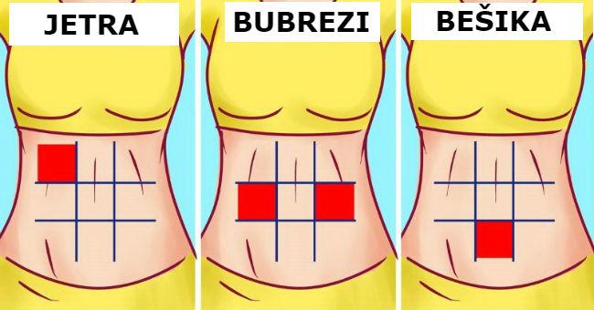 Bolovi u stomaku – signali upozorenja koje nam telo šalje