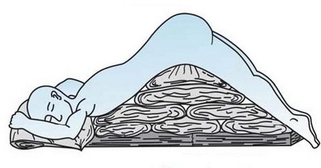 Posturalna drenaža: Tehnika za izbacivanje sekreta iz pluća